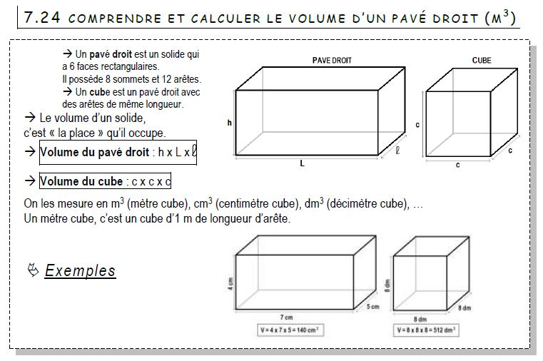comprendre et calculer le volume d un pav droit m3 la classe de no mi. Black Bedroom Furniture Sets. Home Design Ideas