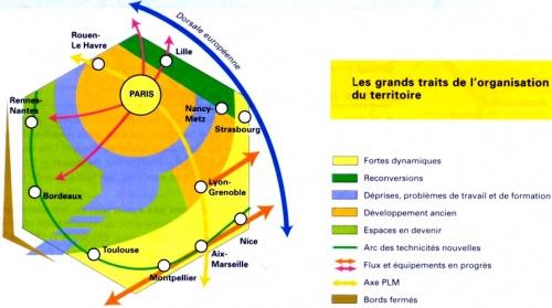 organisation territoire