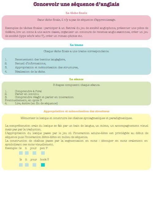 concevoir une séquence d'enseignement en langues