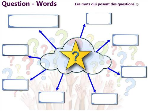 CM1/3 - QUESTION words, questions words...