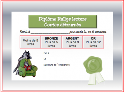 Rallye lecture Contes détournés