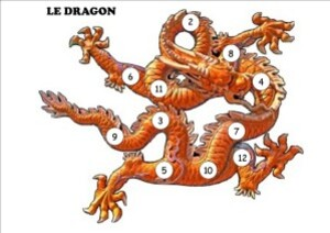 surcomptage-dragon.jpg
