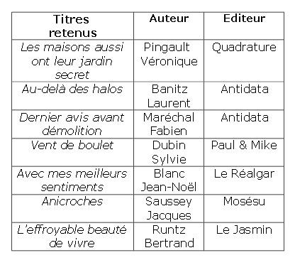 Sélection des 7 ouvrages par les comités de lecture