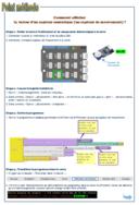 Trois fiches méthodes pour Arduino Grove -  Photorésistance et capteur de mouvement