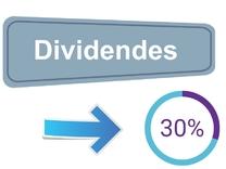 Les dividendes 2018
