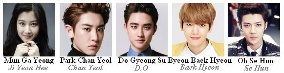 EXO next door [ K-webdrama ]