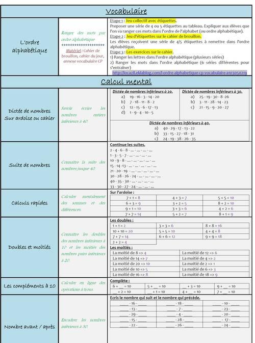 Banque d'exercices CP (périodes 2 et 3)