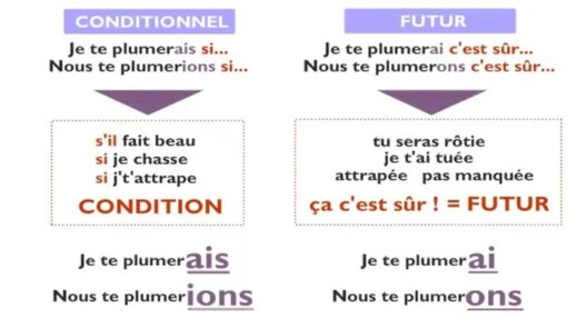 Futur ou conditionnel ?