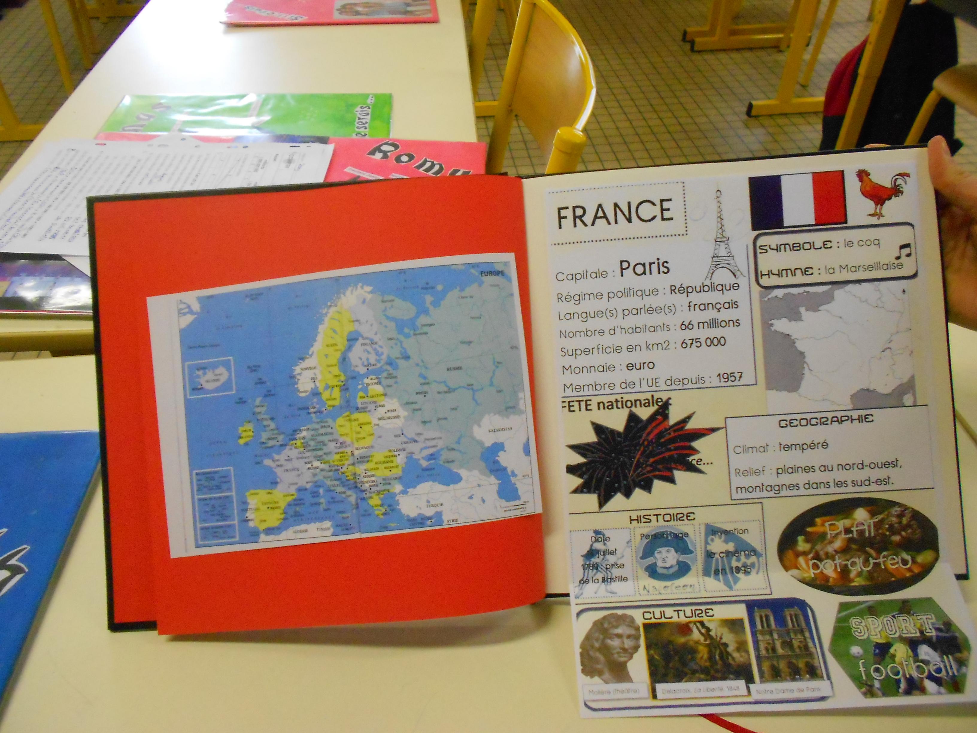 Les carnets de voyage cm ecole ste jeanne d 39 arc for Carnet de voyage paris