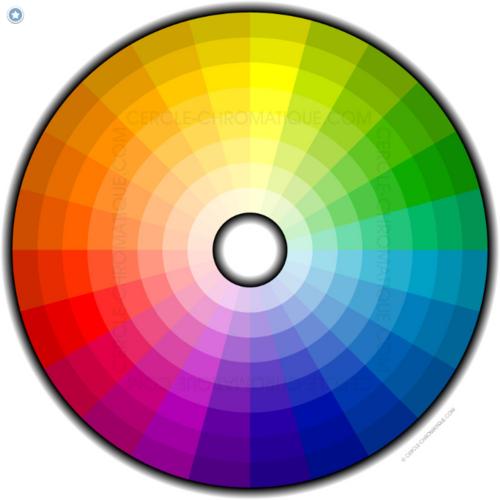 Dessin et peinture - vidéo 2549 : Comment utiliser le cercle chromatique du peintre, pour trouver une harmonie dans la composition ? Trucs et astuces.