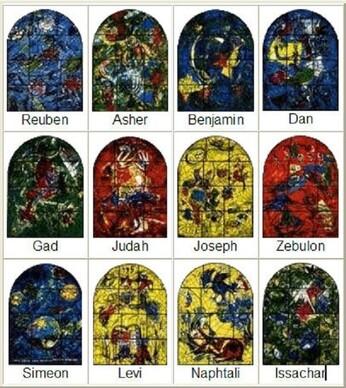 Les paroles et les bénédictions prophétiques de Jacob et Moïse aux douze tribus d'Israël