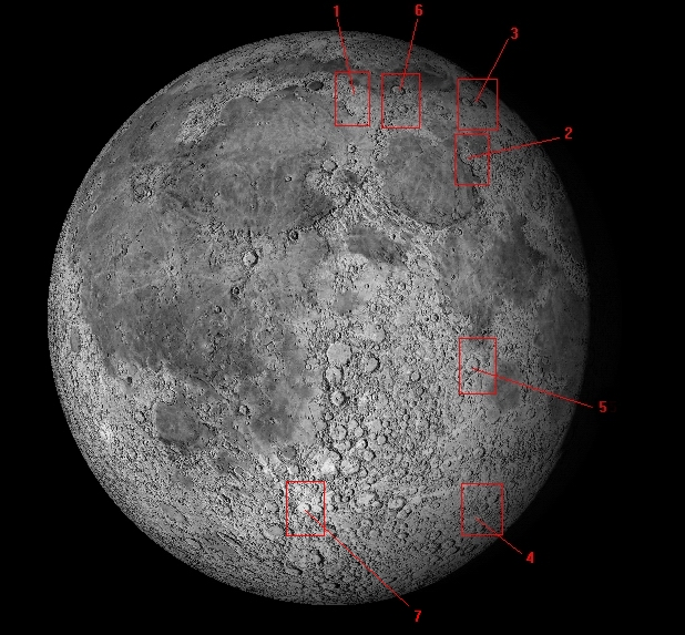 Lune,localisations