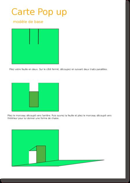 Carte 3D pour lapbook