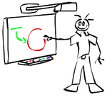 Le tableau blanc interactif: TBI
