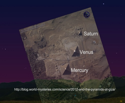 Alignement Galactique du 03/12/2012