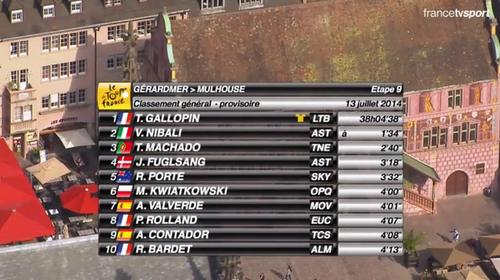 Tour de France : le Français Tony Gallopin, nouveau maillot jaune