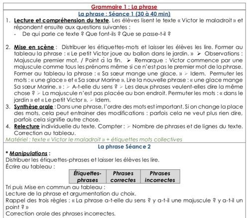 """Français CE1 : Grammaire 1 : """"La phrase"""""""