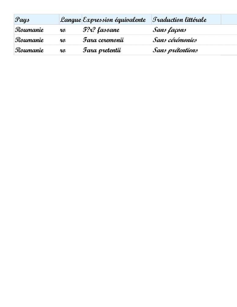 Expression du Jour 2:  À la bonne franquette (3 pages)