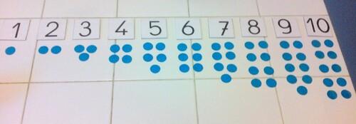 Atelier Montessori mathématiques: Les jetons