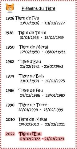 Signes du zodiaque chinois - Tigre !