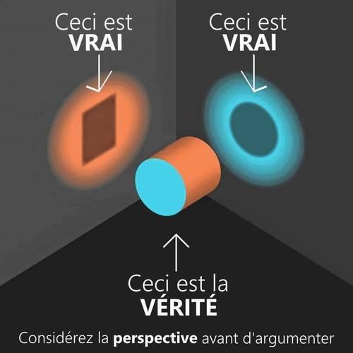 0-Communication : Perspective avant Argument !