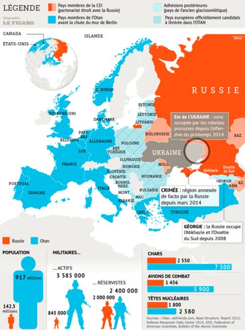 Une armée européenne pour quoi faire?