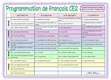 Progression interlignes CE2 et CM1