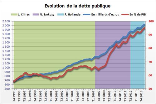 L'affairiste François Fillon, son incompétence et ses futures casseroles