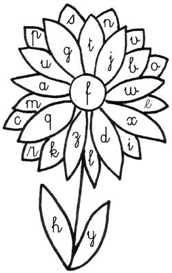 Ecriture liée - reconnaître les lettres