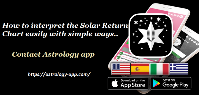 How To Interpret The Solar Return Chart With Easily Simple Ways