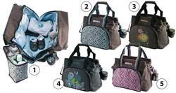 Choisir le meilleur sac à langer pour bébé
