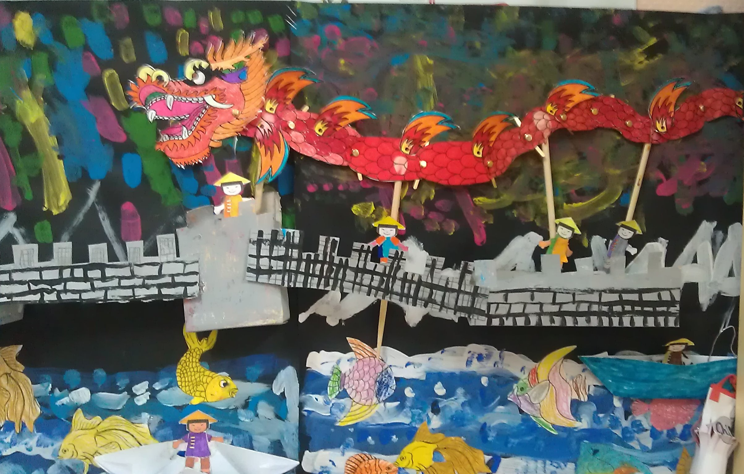 Coloriage Chine Cp.La Fresque Chinoise Chez Maliluno