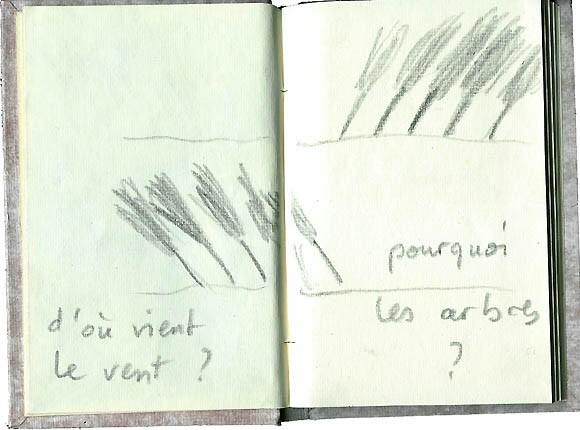 Pages de carnet