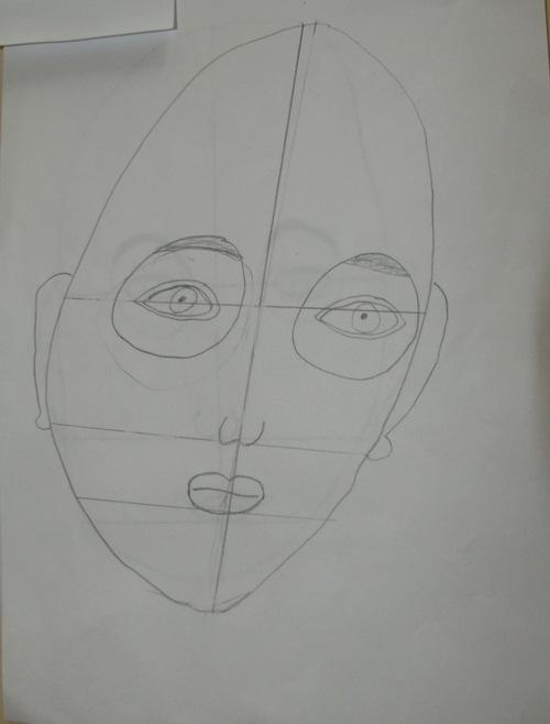 Apprendre à faire un visage