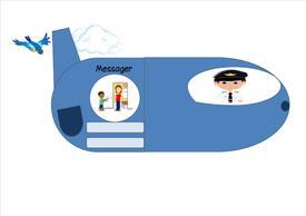 L'avion des reponsabilités
