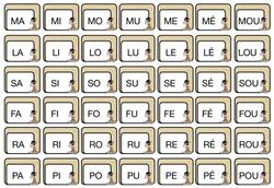 Lire les syllabes- 7 familles
