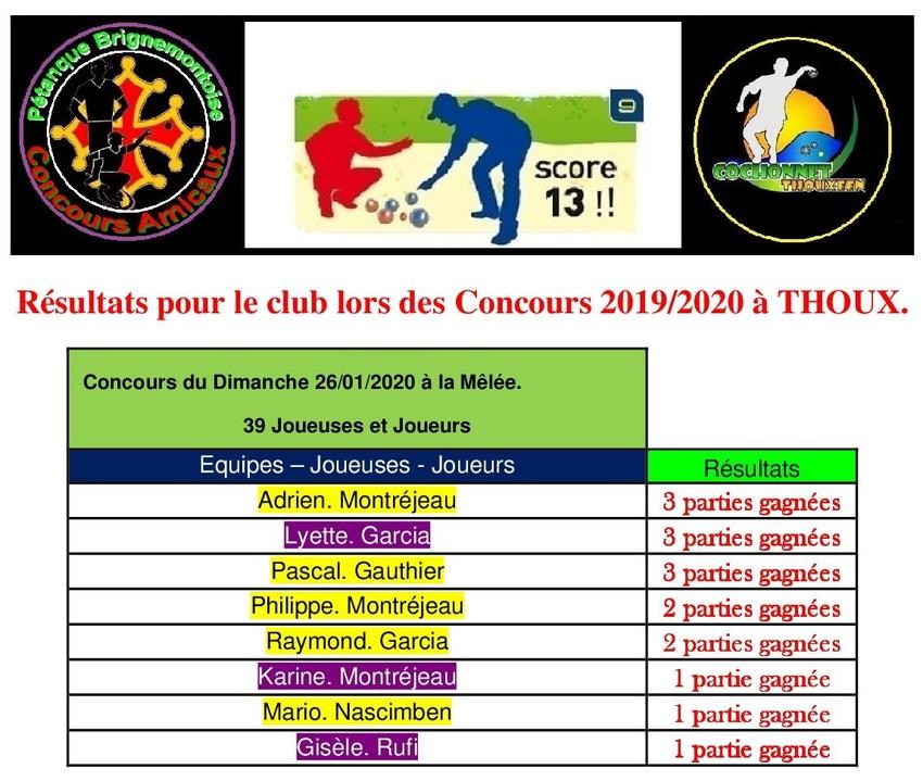 12 ième concours du Dimanche à Thoux.