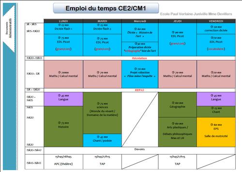 Emploi du temps CE2/CM1