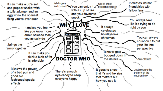 https://www.tumblr.com/tagged/why-i-love-doctor-who
