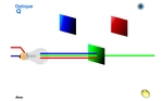 2 Lumière colorée et couleurs des objets