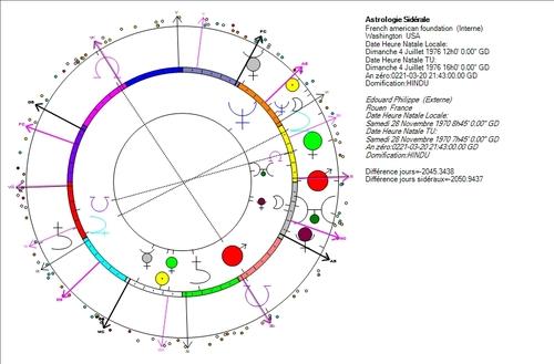 Facebook n'aime pas l'astrologie