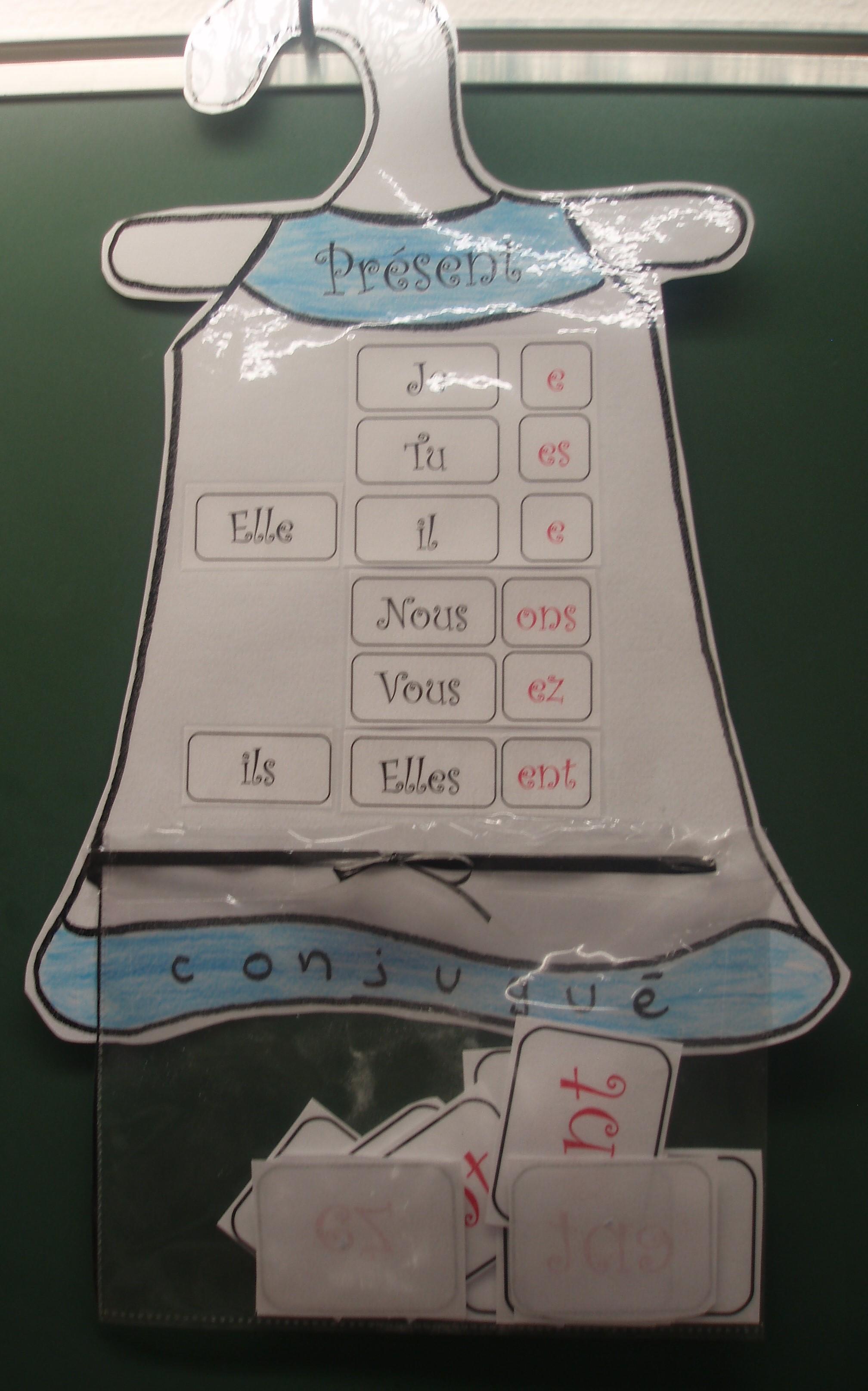 Le Present Des Verbes En Er Des Ateliers Dans La Classe