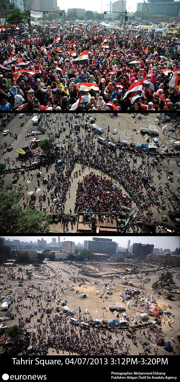 Egypt : Les vues en perspective de la place Tahrir qui trompent