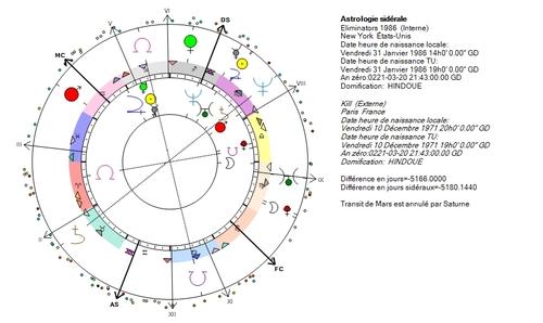 Witcher et autre Jupiter-ies