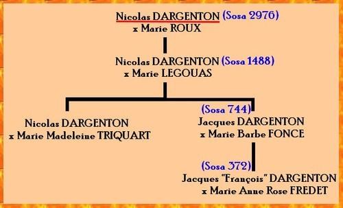 Dans les pas de Nicolas DARGENTON