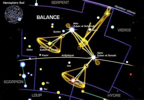 Balance (17 octobre - 16 novembre)