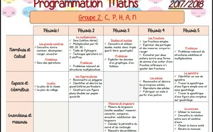 image programmation maths