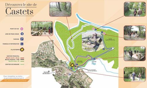 les étangs, parc autour de Mont de Marsan