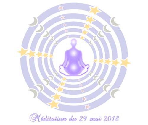 Méditation du mardi 29 mai 2018