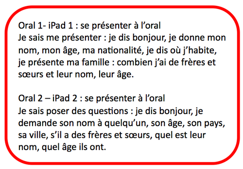 iPad Oral anglais 1 : se présenter - CM2